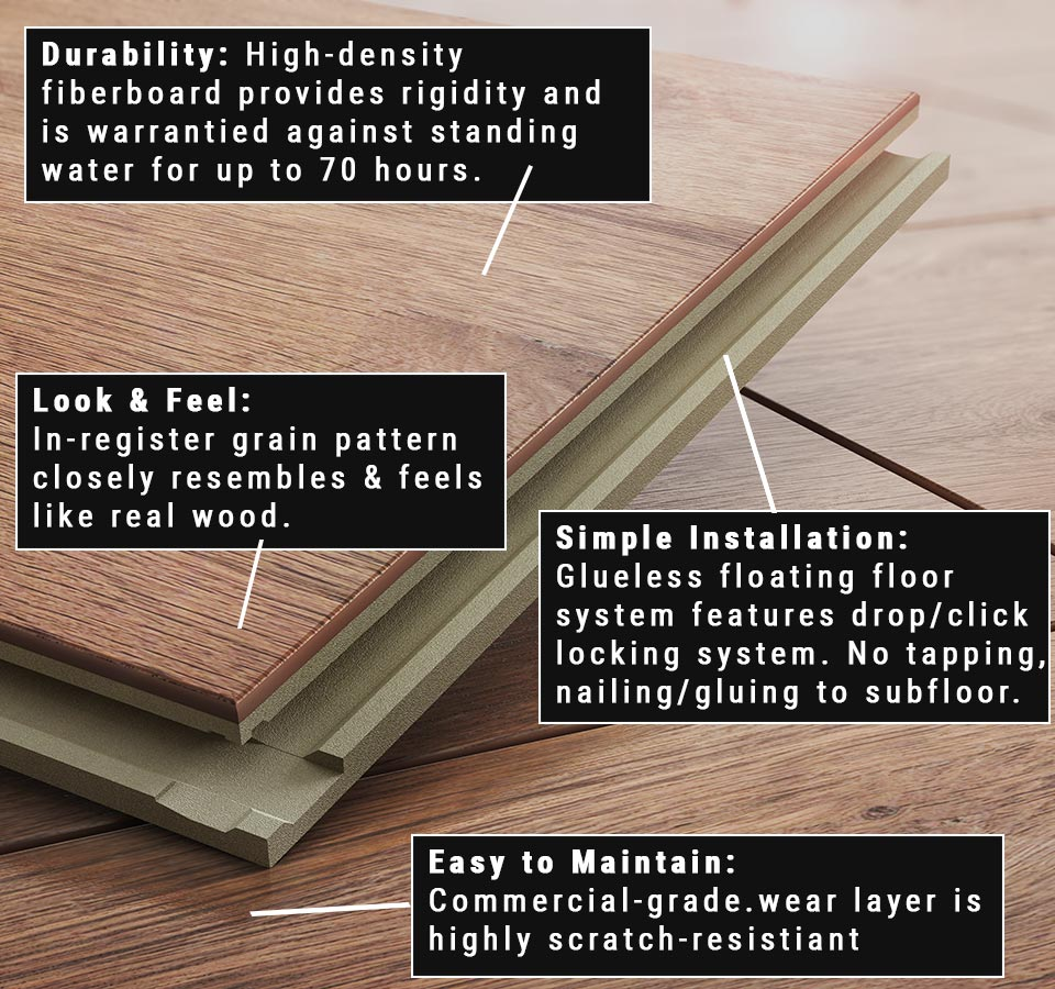 image of laminate floor plank