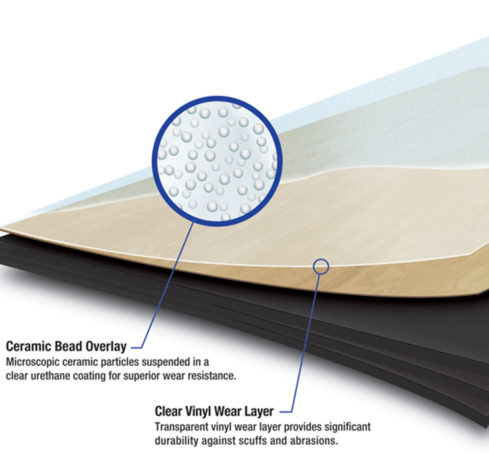 image of LVT floor layers